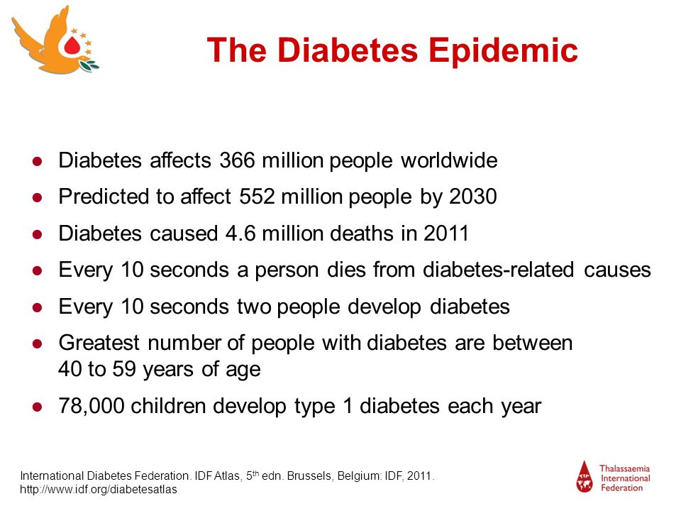 The Diabetes Epidemic Diabetes affects 366 million people worldwide