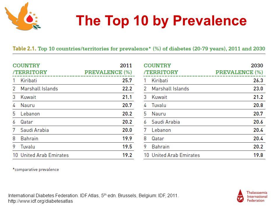 The Top 10 by Prevalence International Diabetes Federation. IDF Atlas, 5th edn. Brussels, Belgium: IDF, 2011. http://www.idf.org/diabetesatlas.