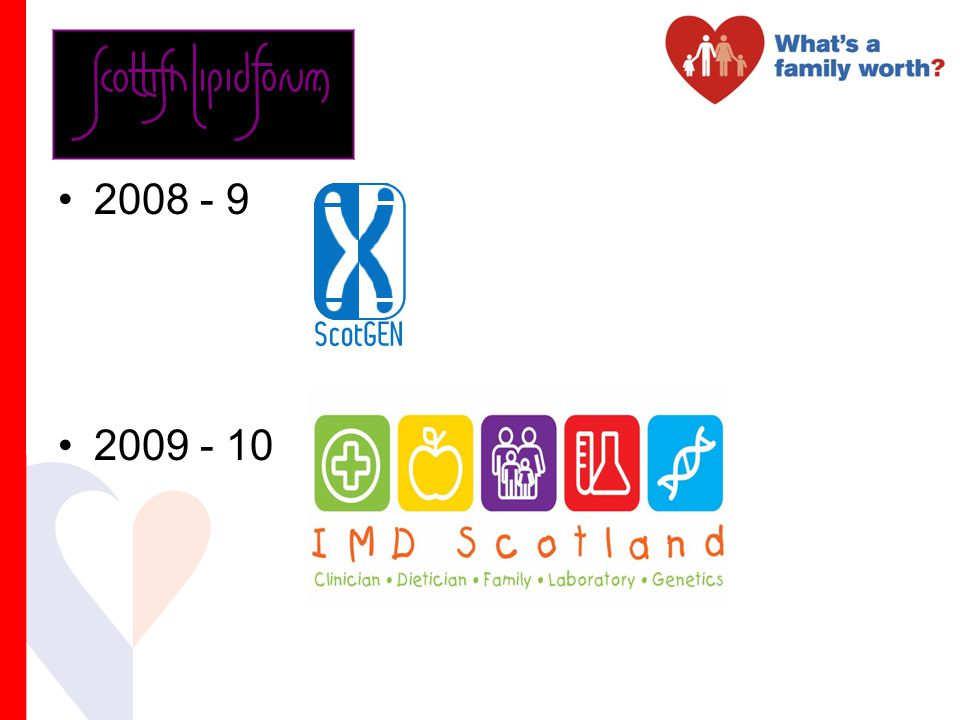 2008 - 9 2009 - 10 Scottish Managed Clinical Network for Inherited Metabolic Disease