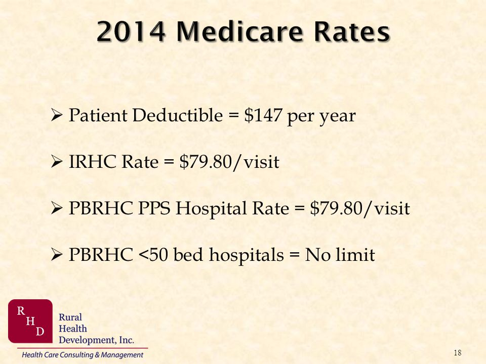 2014 Medicare Rates Patient Deductible = $147 per year