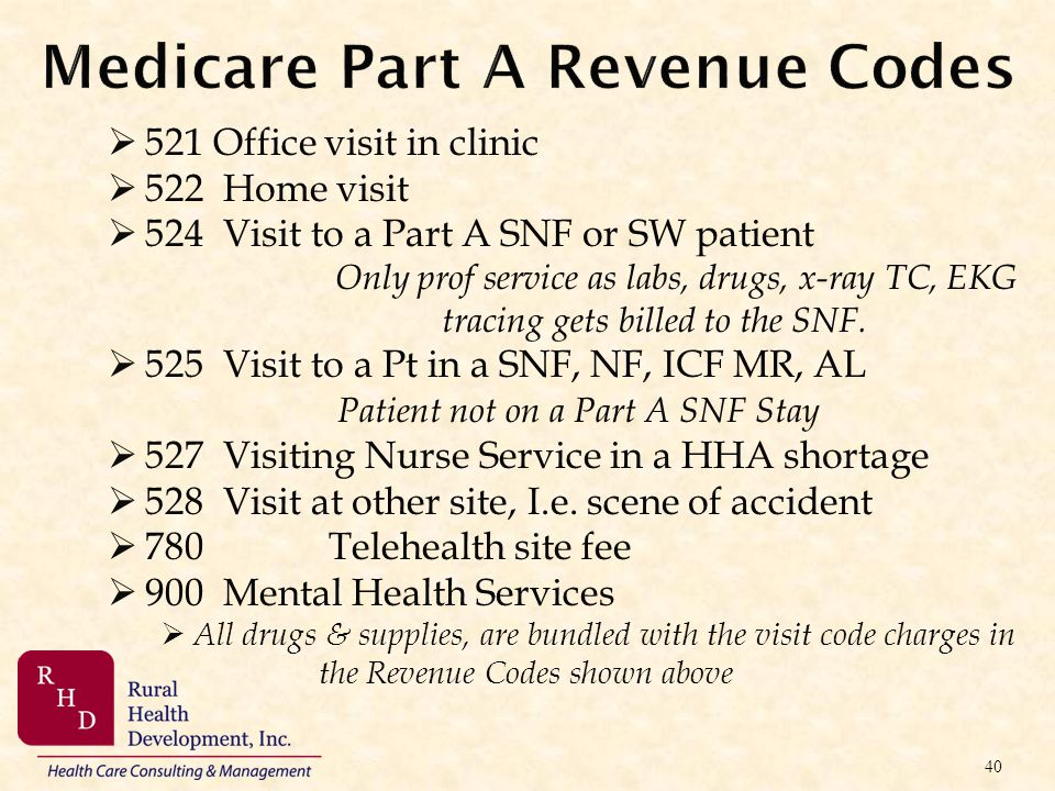 Medicare Part A Revenue Codes