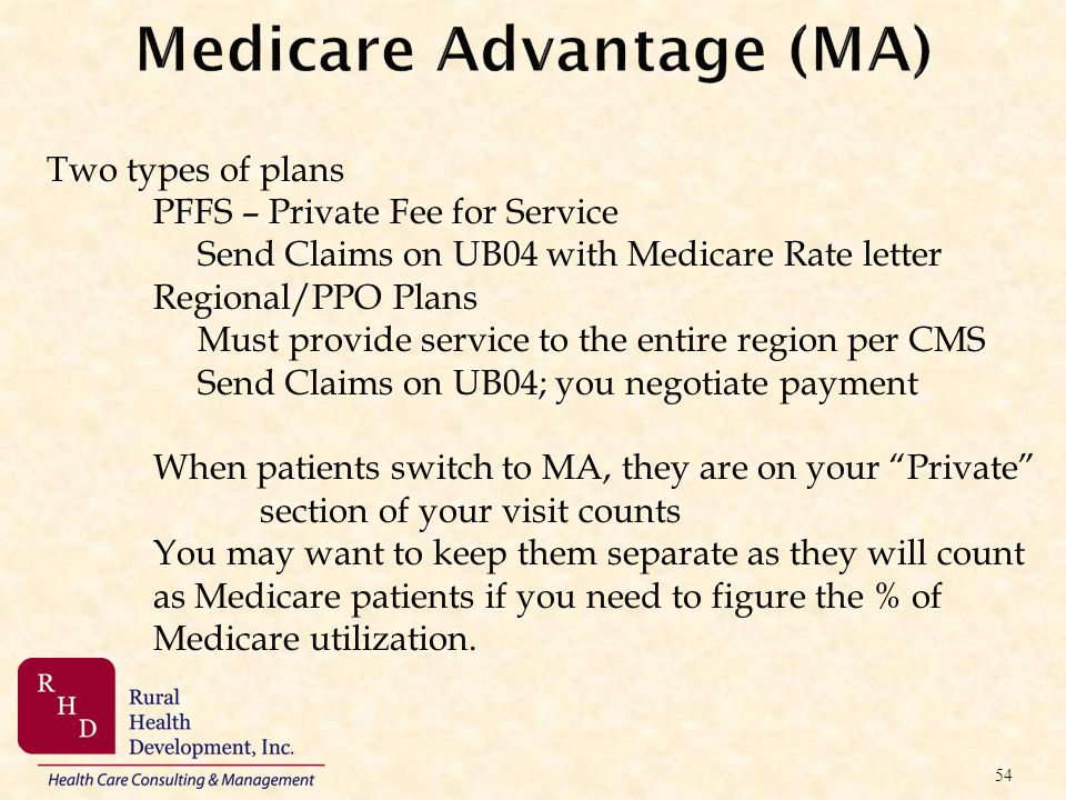 Medicare Advantage (MA)