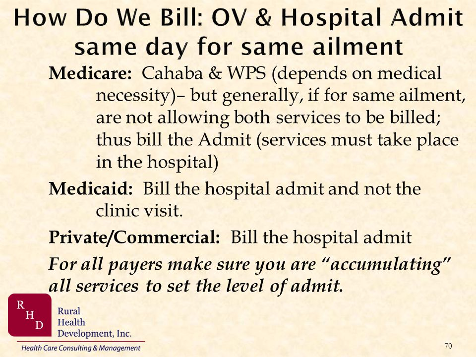How Do We Bill: OV & Hospital Admit same day for same ailment