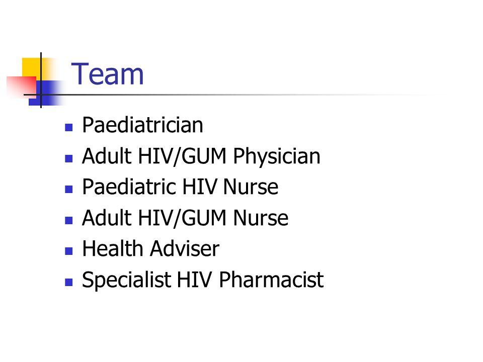 Team Paediatrician Adult HIV/GUM Physician Paediatric HIV Nurse