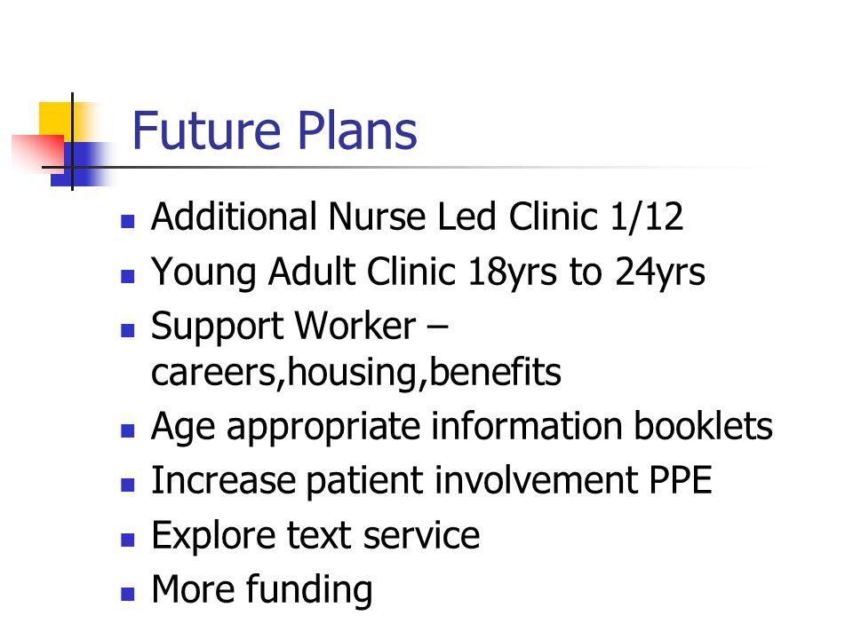 Future Plans Additional Nurse Led Clinic 1/12