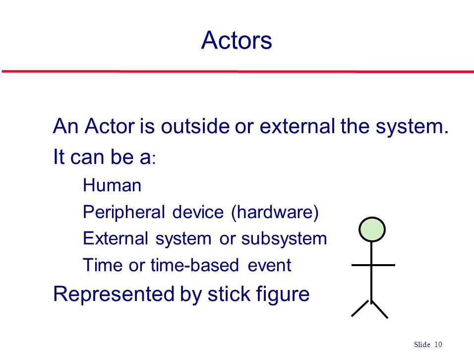 Actors An Actor is outside or external the system. It can be a: