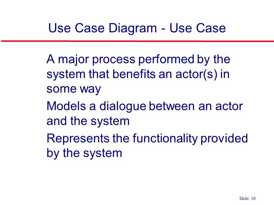 Use Case Diagram - Use Case