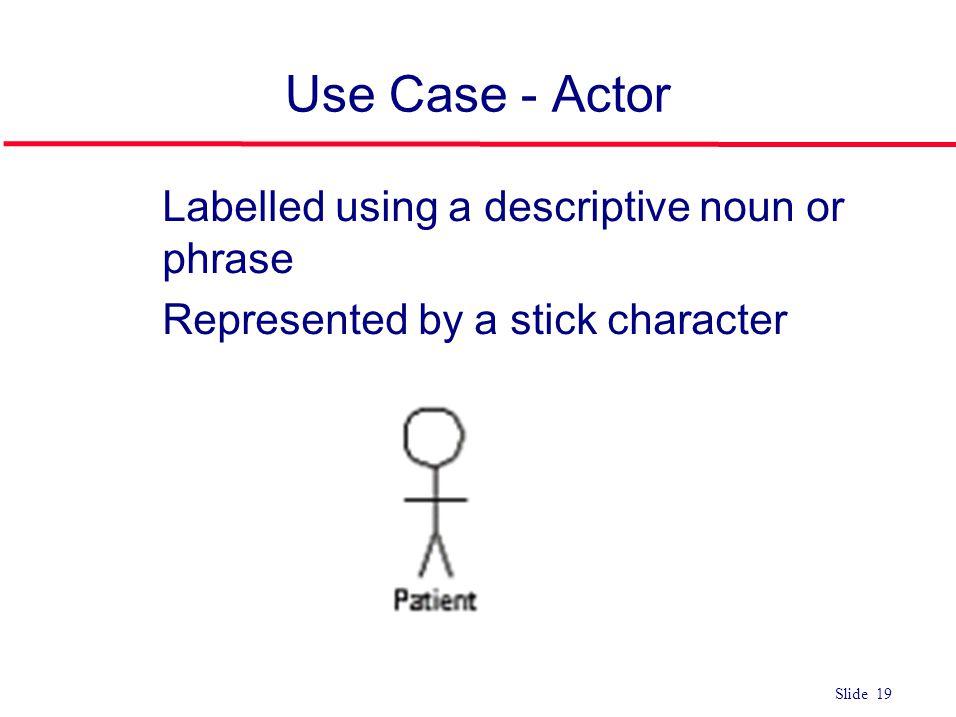 Use Case - Actor Labelled using a descriptive noun or phrase
