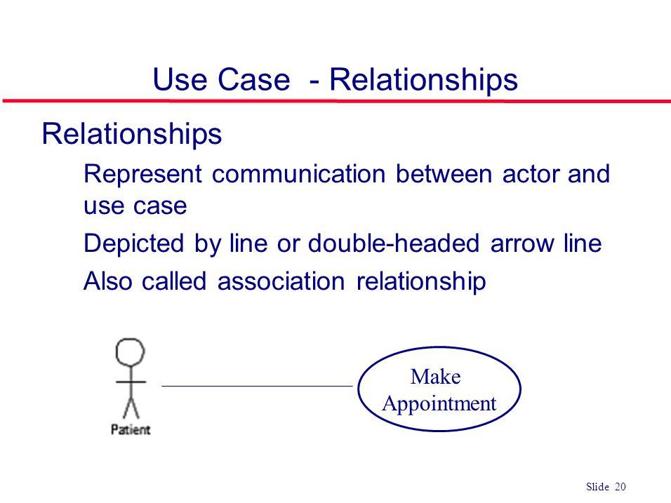 Use Case - Relationships