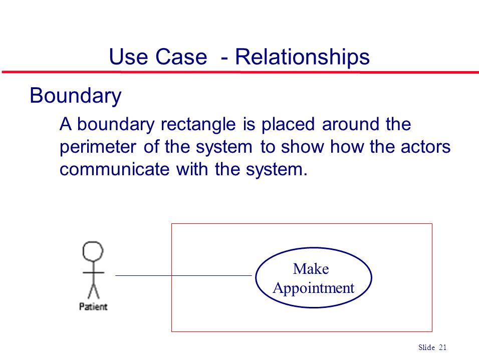 Use Case - Relationships