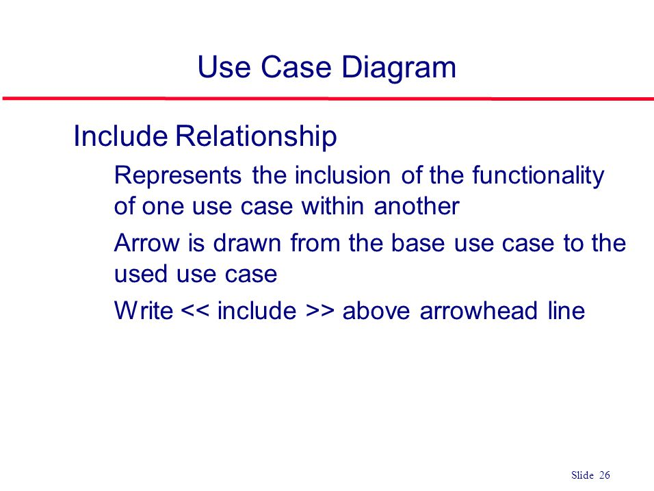 Use Case Diagram Include Relationship