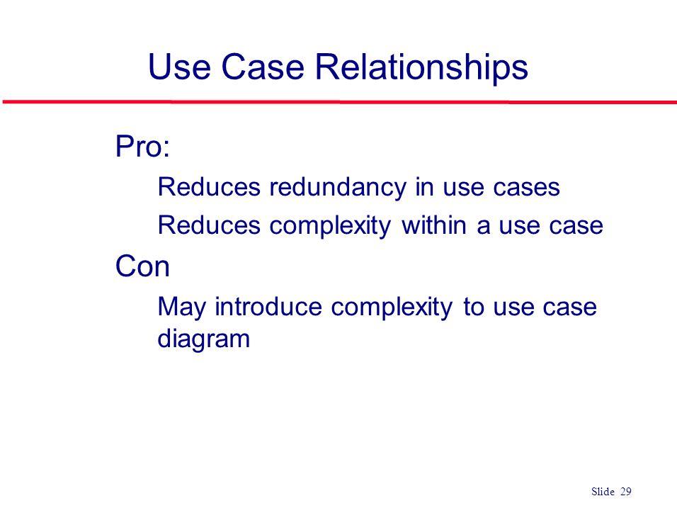 Use Case Relationships