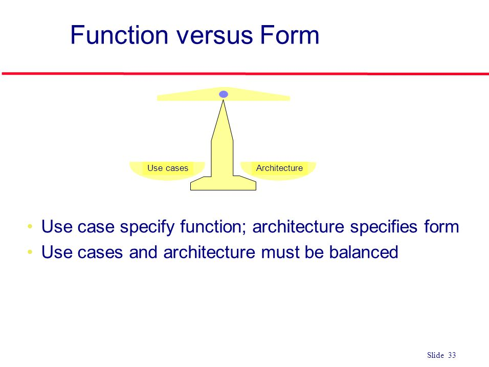 Function versus Form Use cases. Architecture. Use case specify function; architecture specifies form.