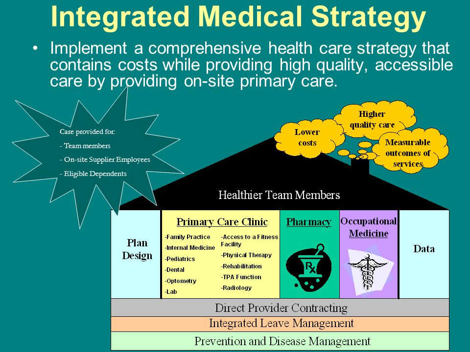 Integrated Medical Strategy