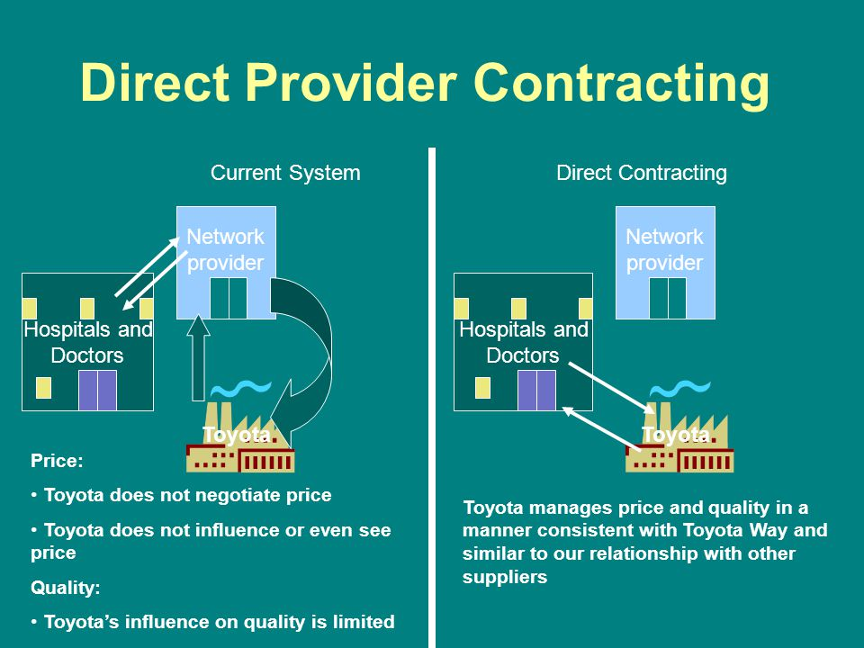 Direct Provider Contracting