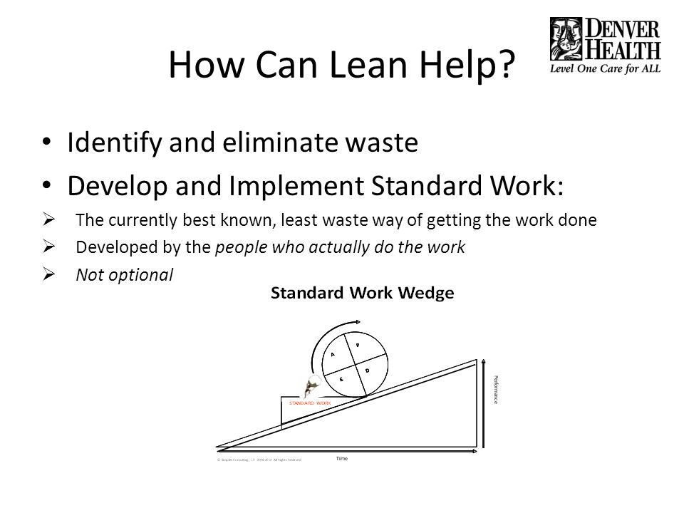 How Can Lean Help Identify and eliminate waste