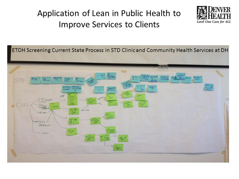 Application of Lean in Public Health to Improve Services to Clients