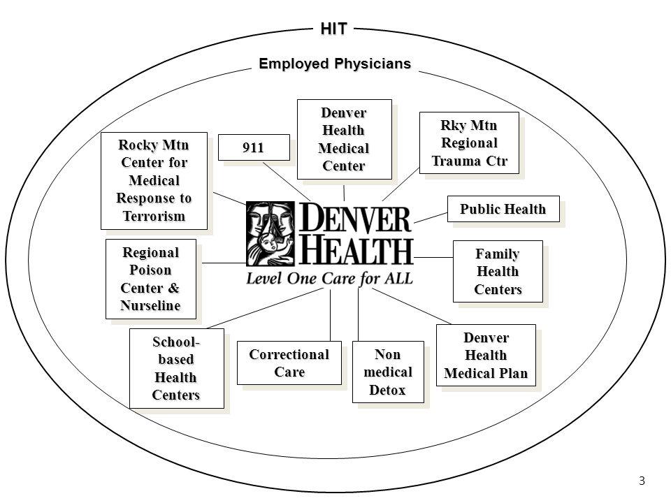 HIT Employed Physicians Denver Health Medical Center