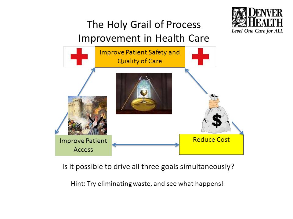 The Holy Grail of Process Improvement in Health Care