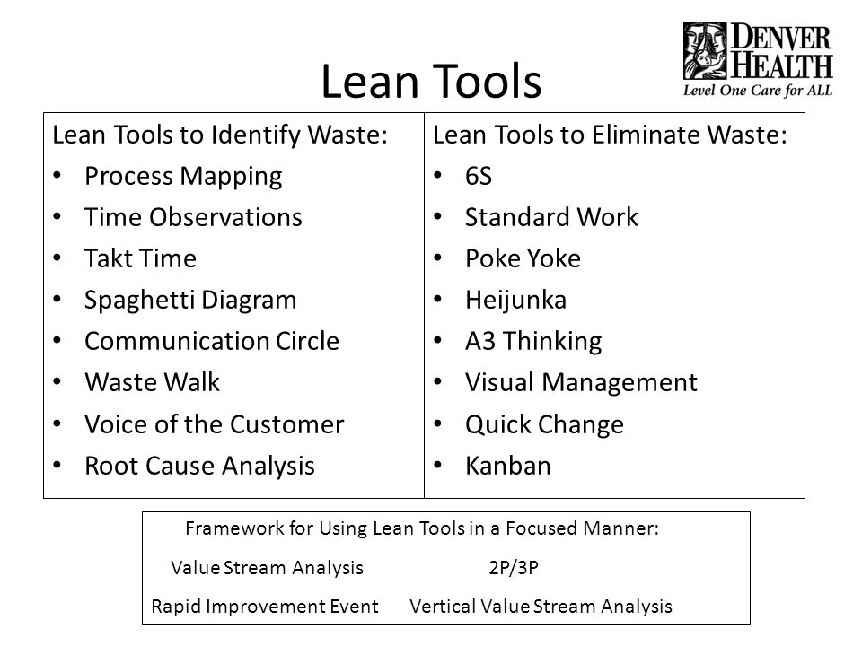 Lean Tools Lean Tools to Identify Waste: Process Mapping