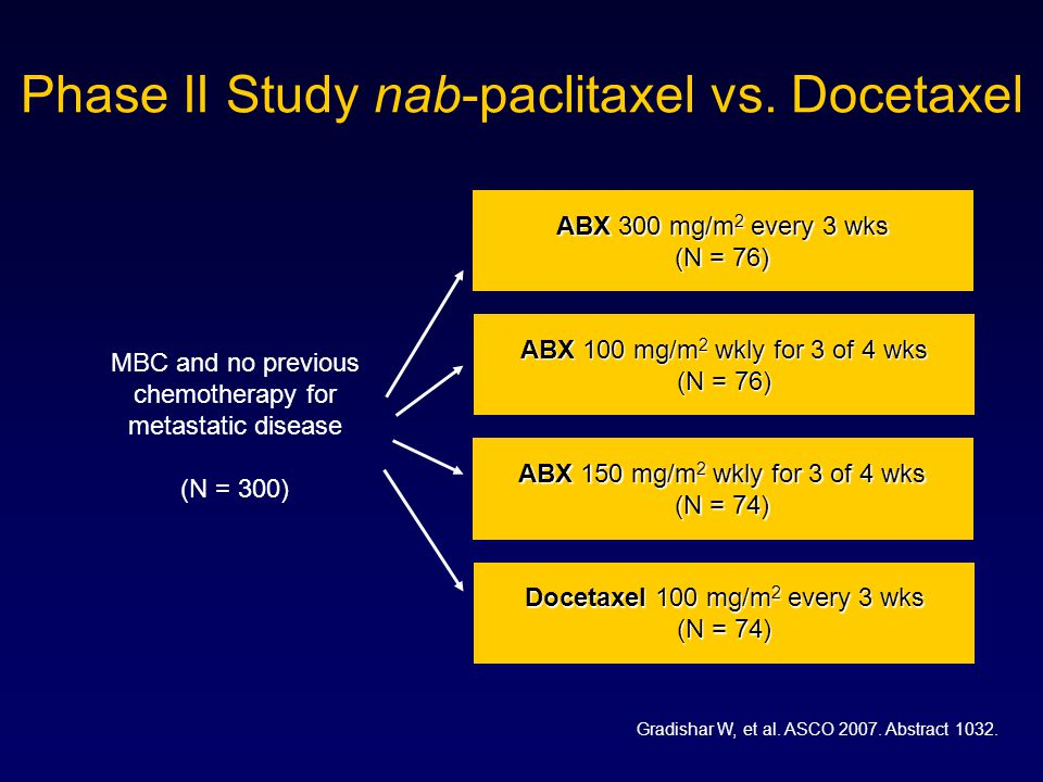 Phase II Study nab-paclitaxel vs. Docetaxel