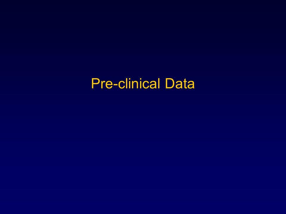 Pre-clinical Data