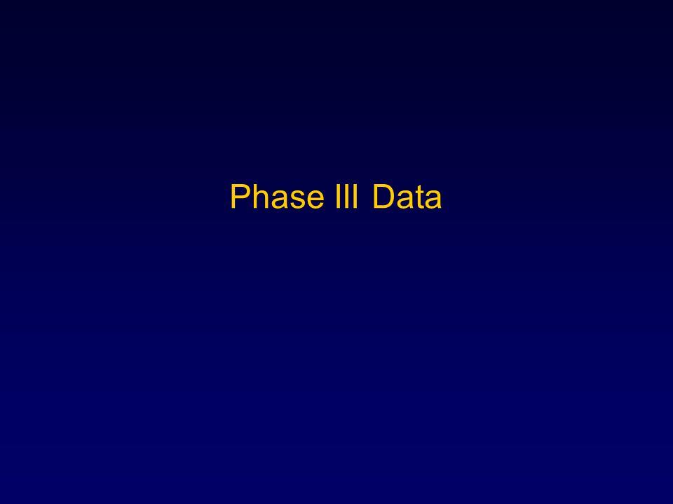 Phase III Data
