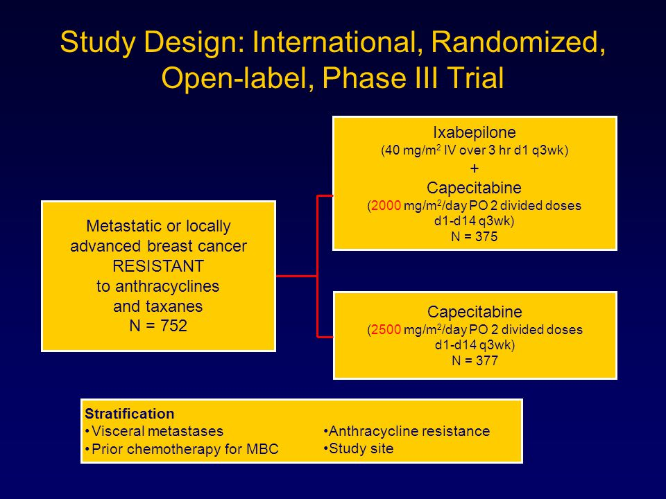 Study Design: International, Randomized, Open-label, Phase III Trial