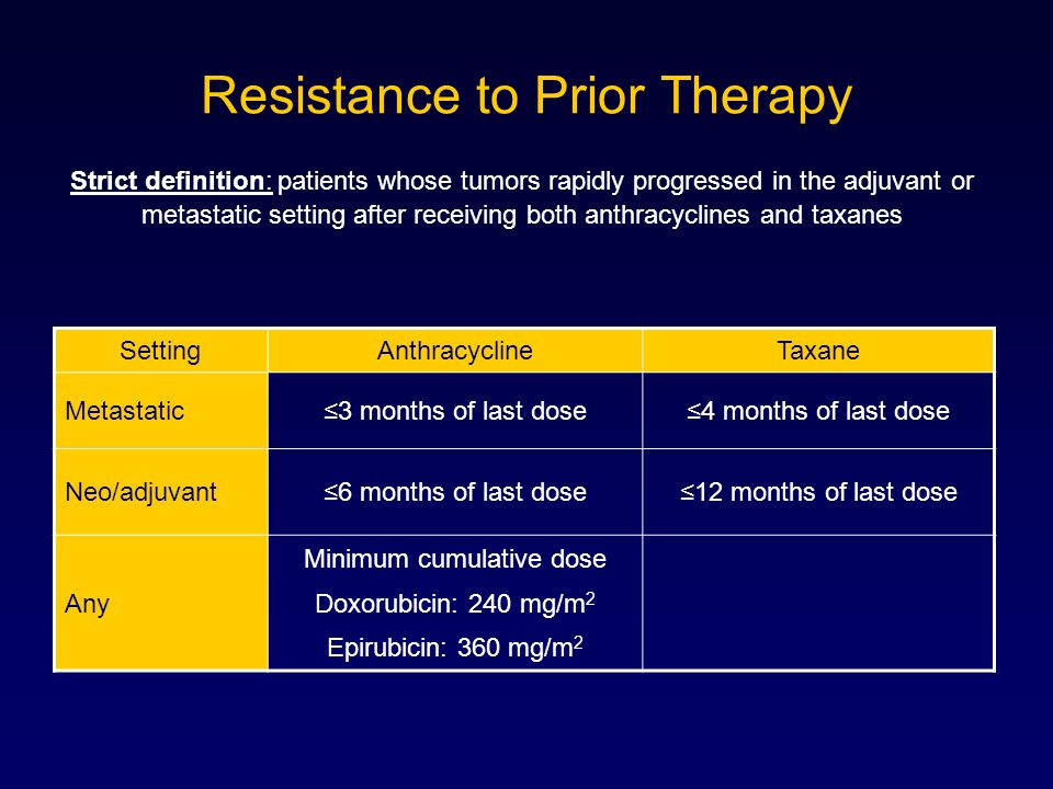 Resistance to Prior Therapy