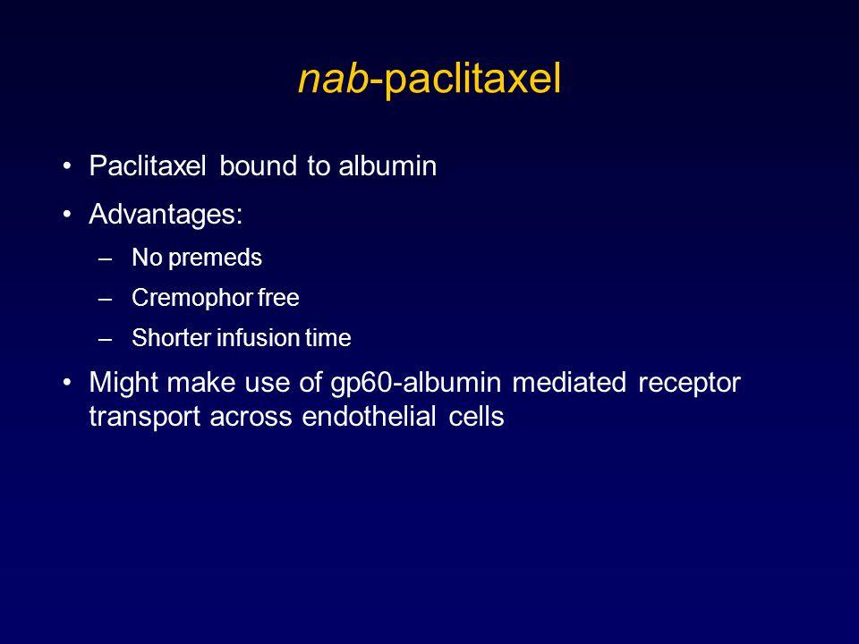 nab-paclitaxel Paclitaxel bound to albumin Advantages: