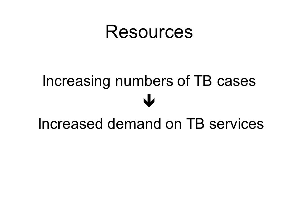Resources Increasing numbers of TB cases 