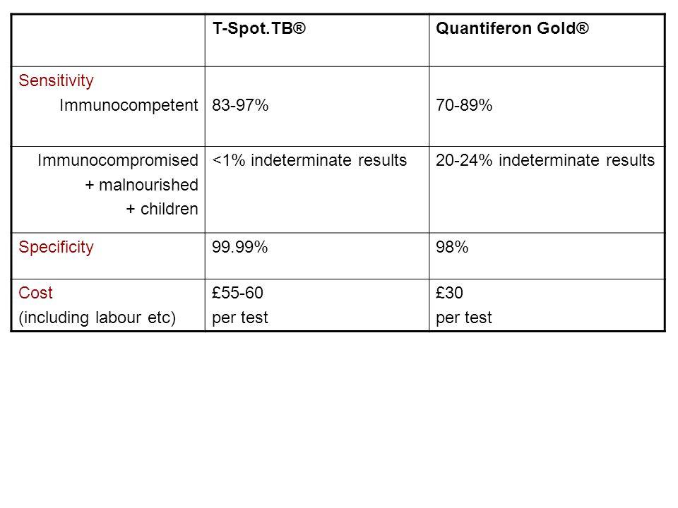 T-Spot.TB® Quantiferon Gold® Sensitivity. Immunocompetent. 83-97% 70-89% Immunocompromised. + malnourished.