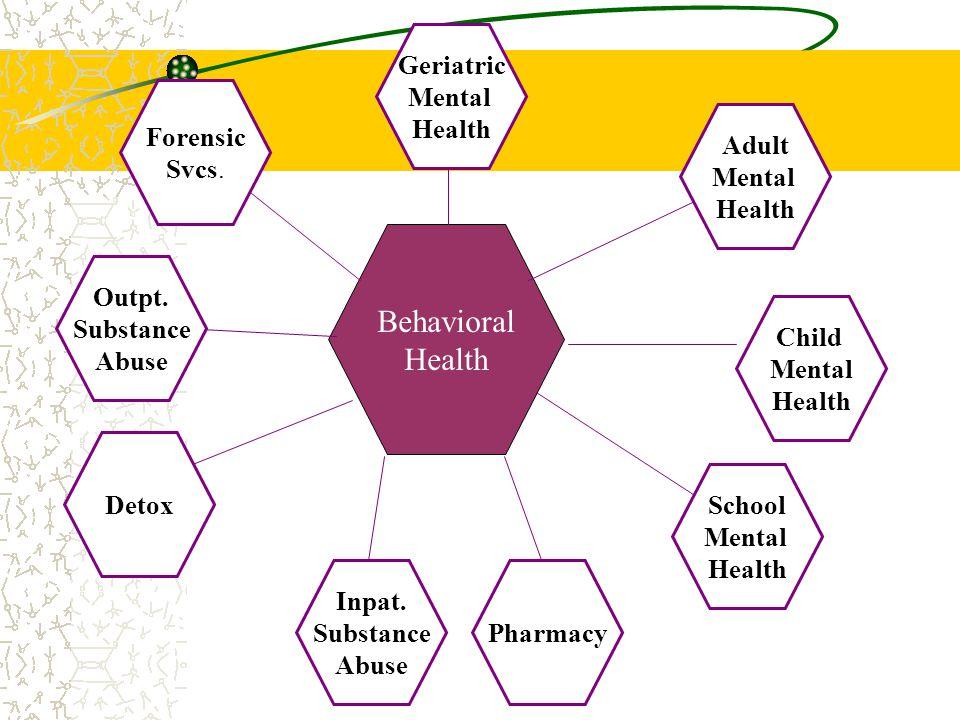 Behavioral Health Geriatric Mental Health Forensic Svcs. Adult Mental