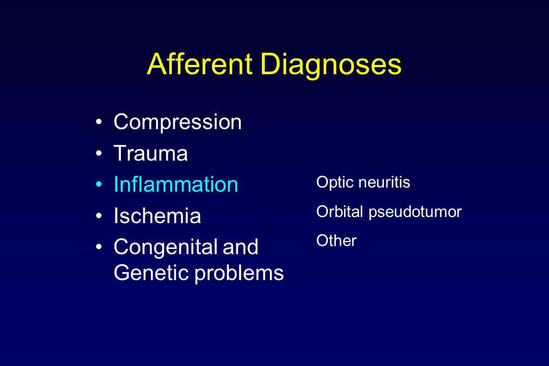 Afferent Diagnoses Compression Trauma Inflammation Ischemia