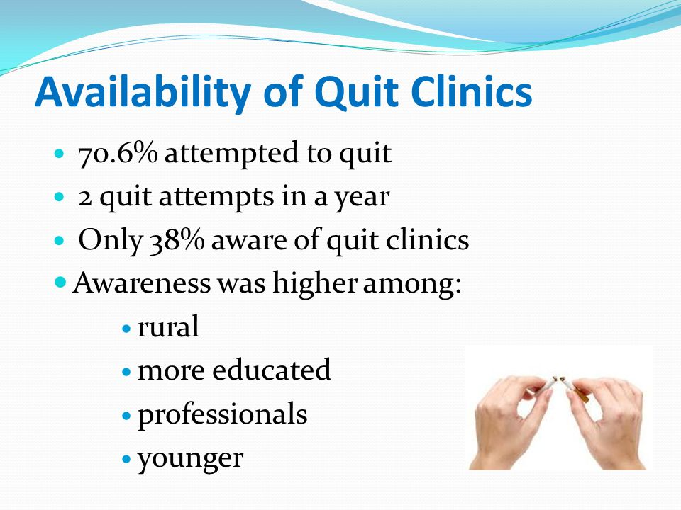 Availability of Quit Clinics