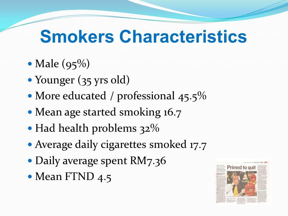 Smokers Characteristics