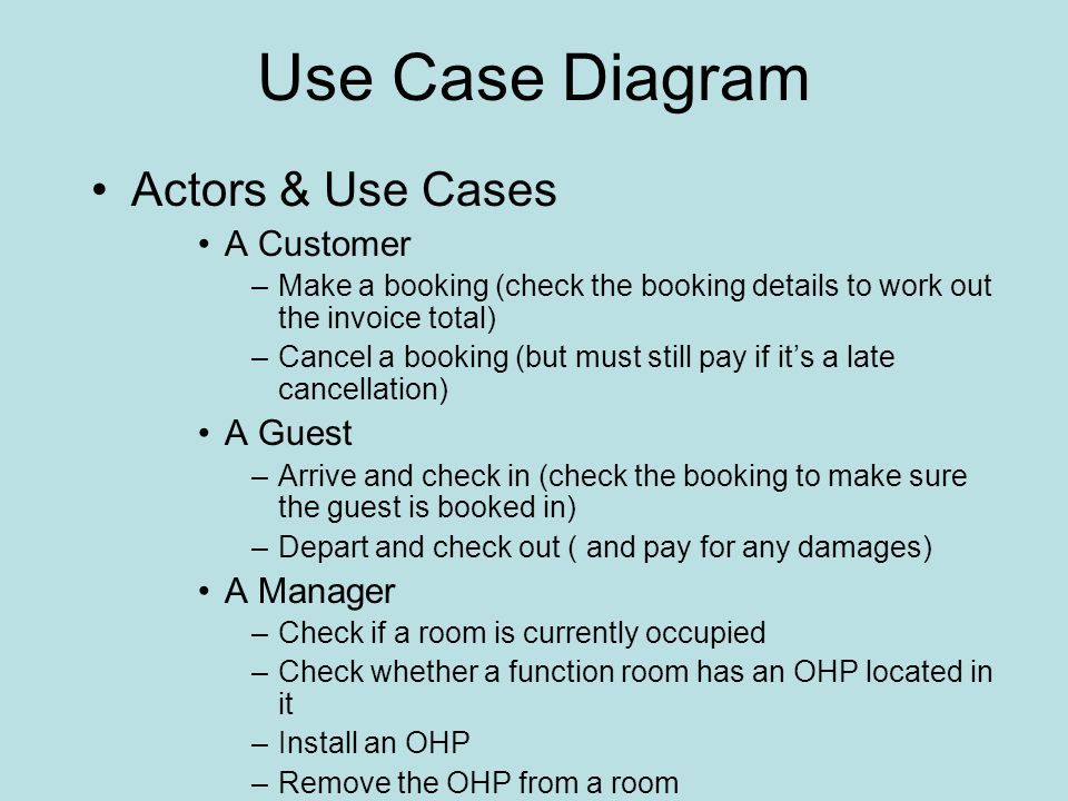 Use Case Diagram Actors & Use Cases A Customer A Guest A Manager