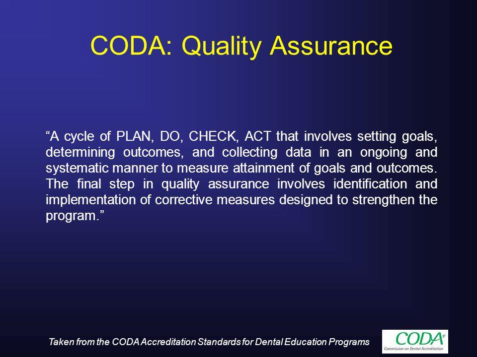 CODA: Quality Assurance