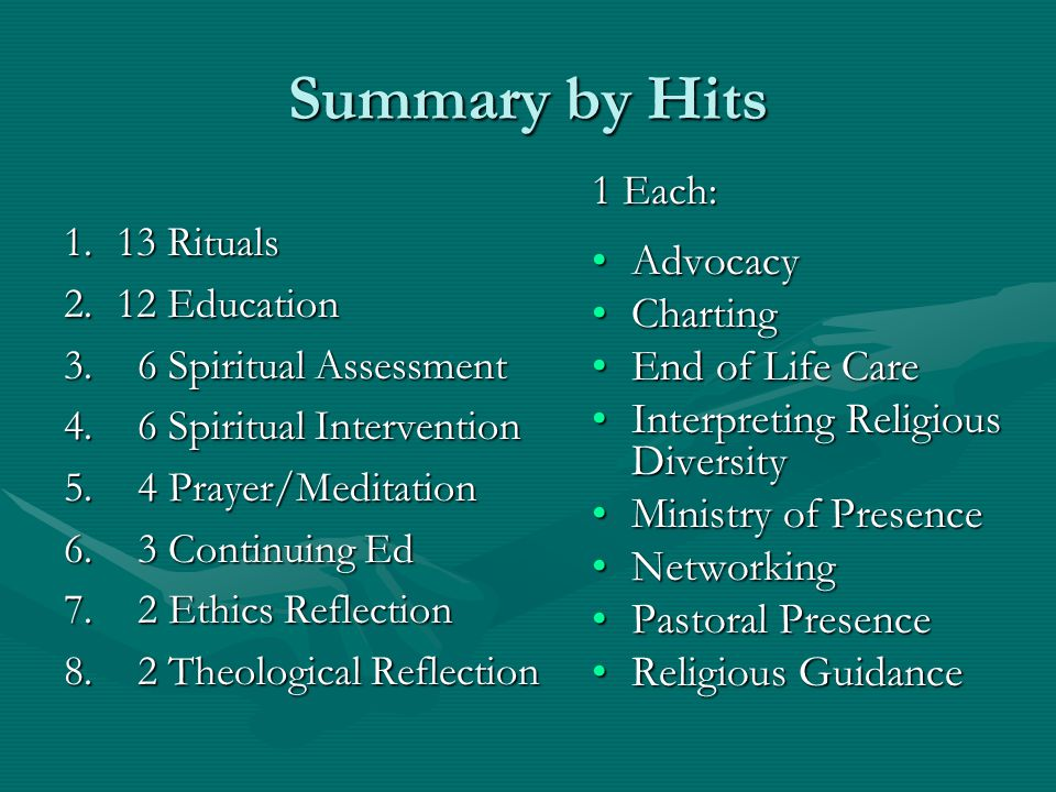 Summary by Hits Advocacy Charting End of Life Care