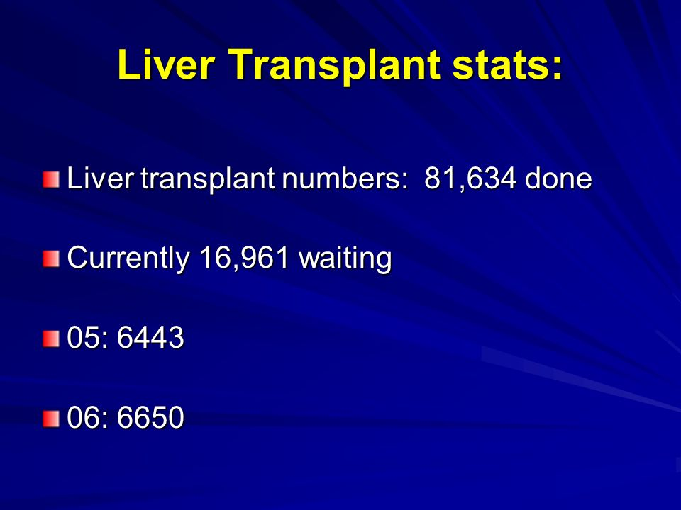 Liver Transplant stats: