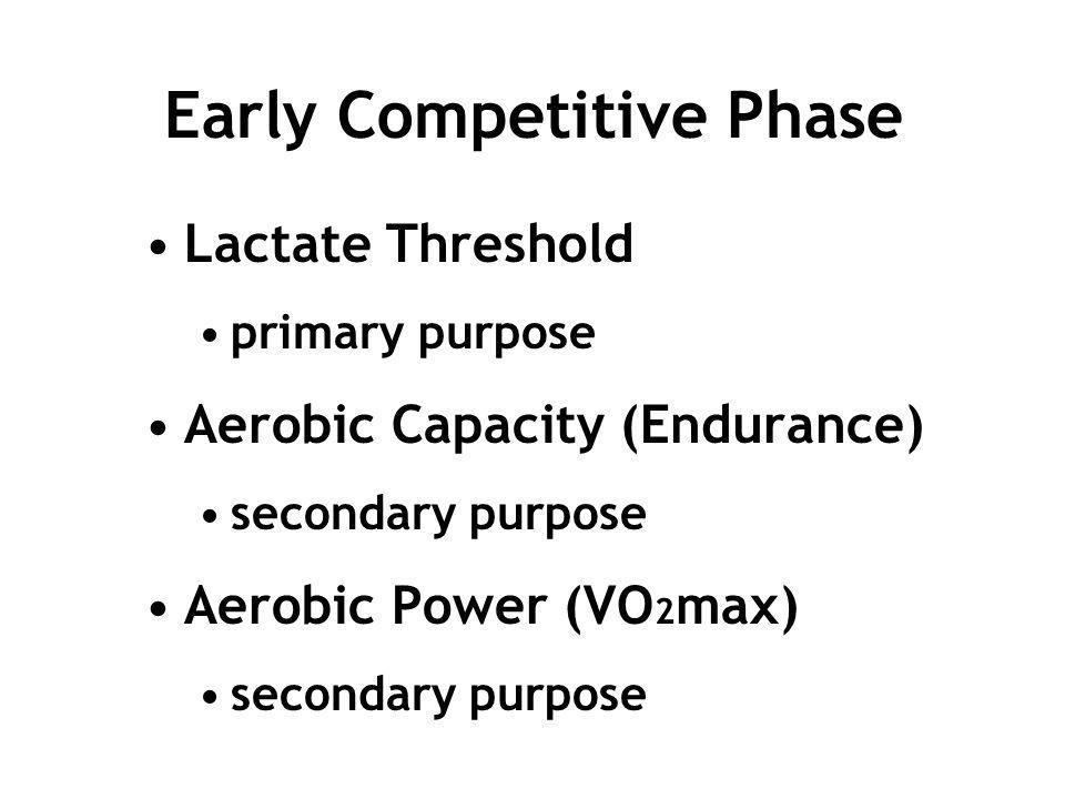 Early Competitive Phase