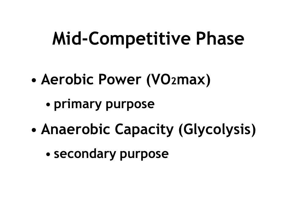 Mid-Competitive Phase