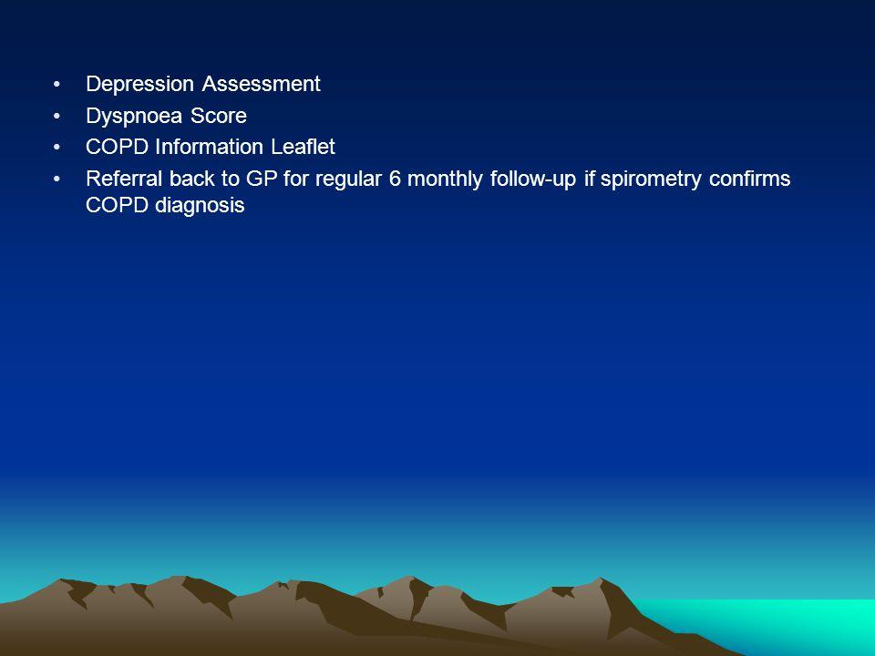 Depression Assessment
