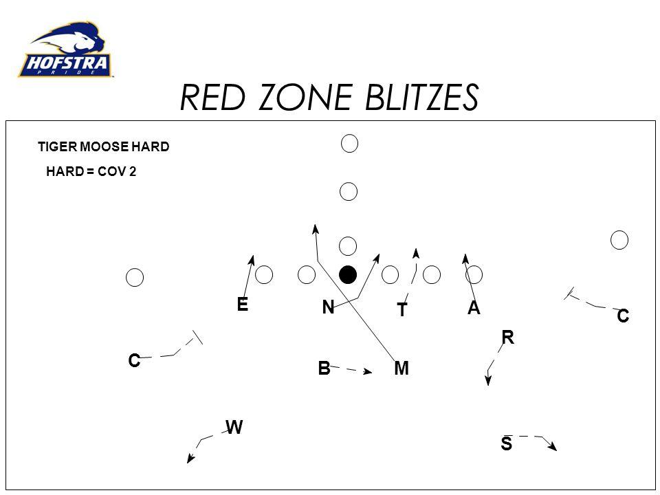 RED ZONE BLITZES E N T R M B A C W S TIGER MOOSE HARD HARD = COV 2
