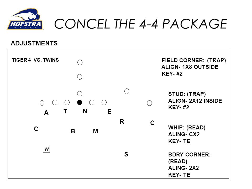 CONCEL THE 4-4 PACKAGE E N T R M B A C S ADJUSTMENTS