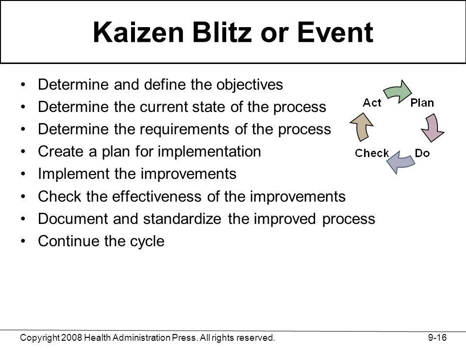 Kaizen Blitz or Event Determine and define the objectives