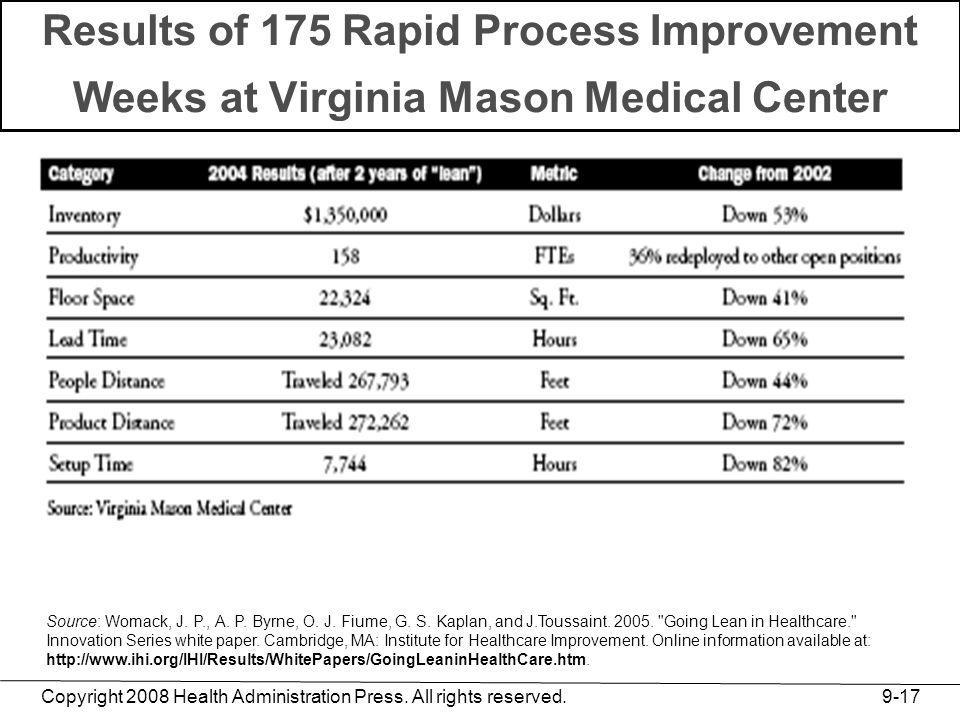 Results of 175 Rapid Process Improvement Weeks at Virginia Mason Medical Center