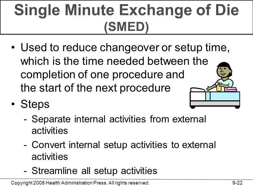 Single Minute Exchange of Die (SMED)