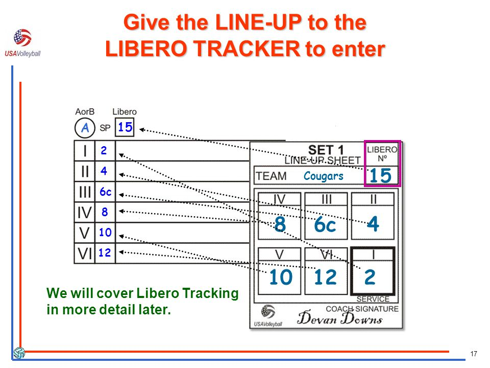 Give the LINE-UP to the LIBERO TRACKER to enter