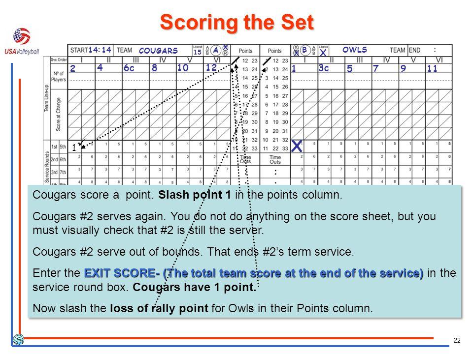 Scoring the Set 14 14. X. COUGARS. A. B. 15. X. X. OWLS. 2. 4. 6c. 8. 10. 12. 1. 3c.